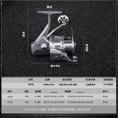 全金属铝材质CNC不锈钢主轴前刹车系统纺车轮渔轮渔轮纺车轮